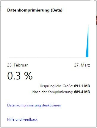 google chrome datenkomprimierung beta